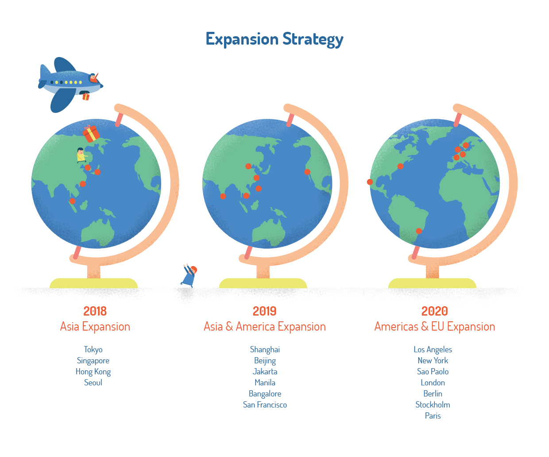 GATCOIN_Expansion_Strategy_150dpi_RGB