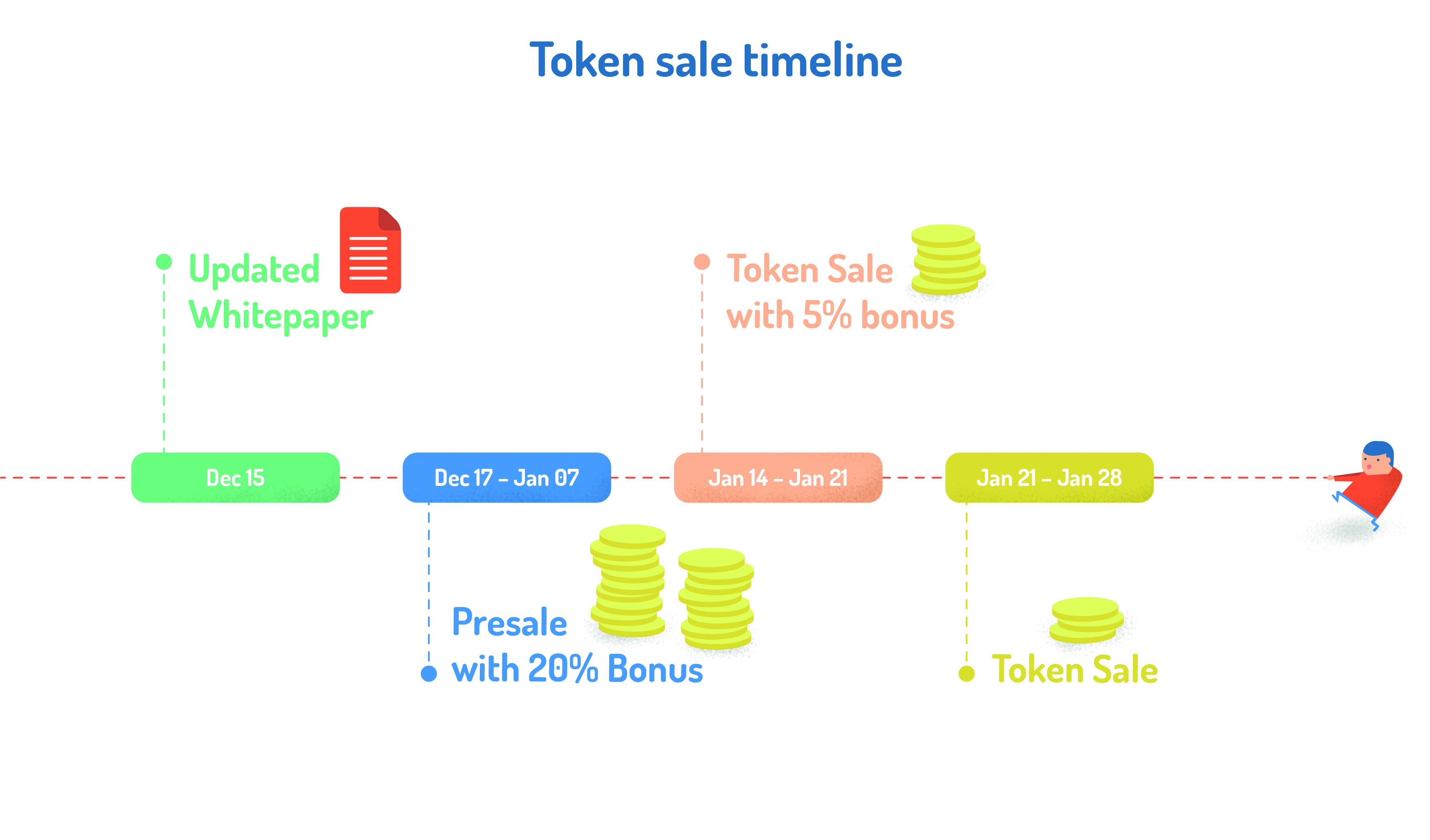 GATCOIN_Token_Timeline_Graphic_cmyk_300dpi