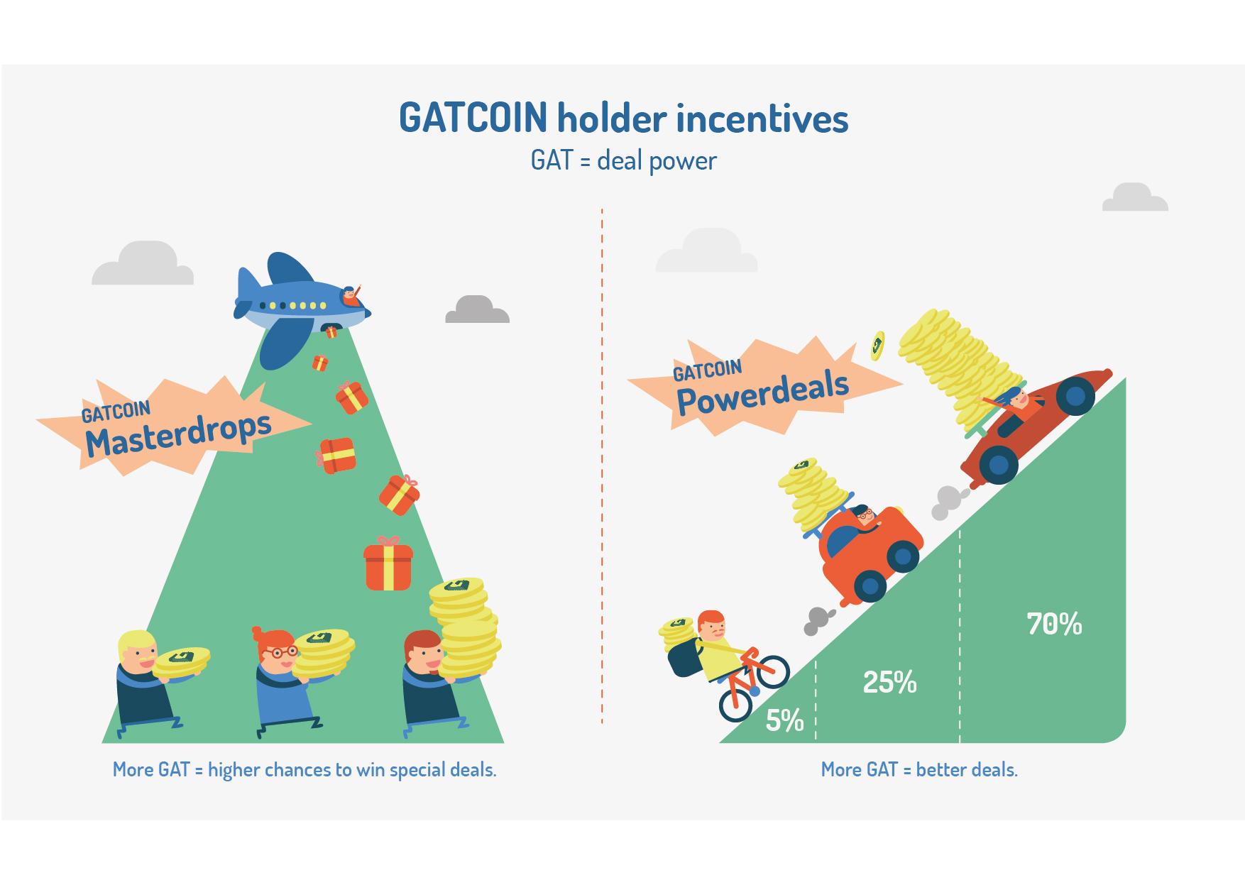 Gatcoin_infographics_komplett_01-03